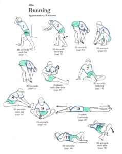 tabla de estiramientos para realizar después de correr