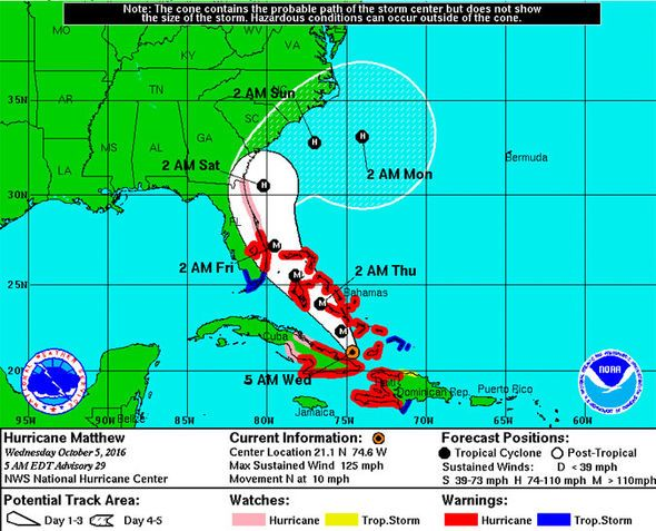 Hurricane Matthew Update storm track