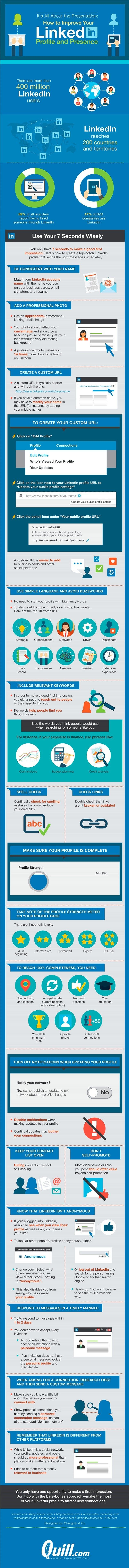 Make sure your LinkedIn profile shines above the rest by following the tips in this infographic.