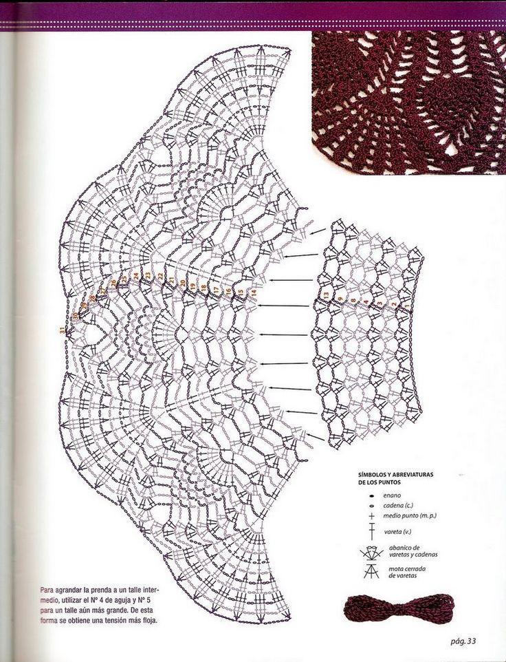 Patrones Crochet, Manualidades y Reciclado: FALDAS A CROCHET