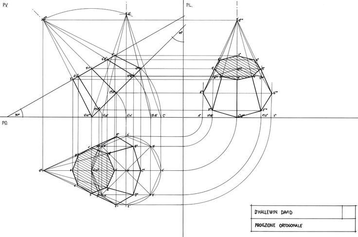 Proiezione ortogonale