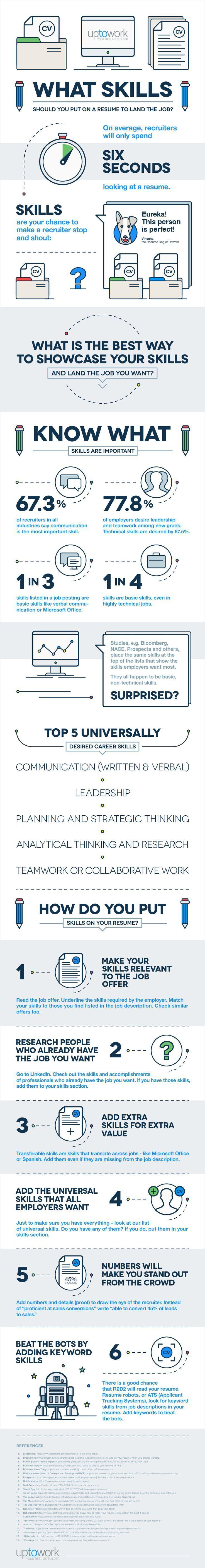 What Skills to Put on a Resume? #Infographic #Career #Resume #PuttingTipsDude