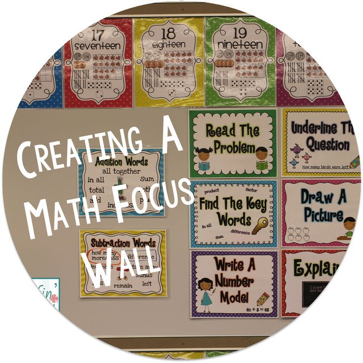 Ideas for creating a Math Focus Wall in your classroom