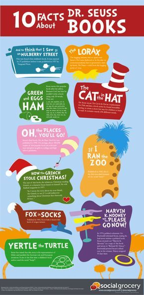 10 Facts about Dr. Seuss books infographic:  Fun!