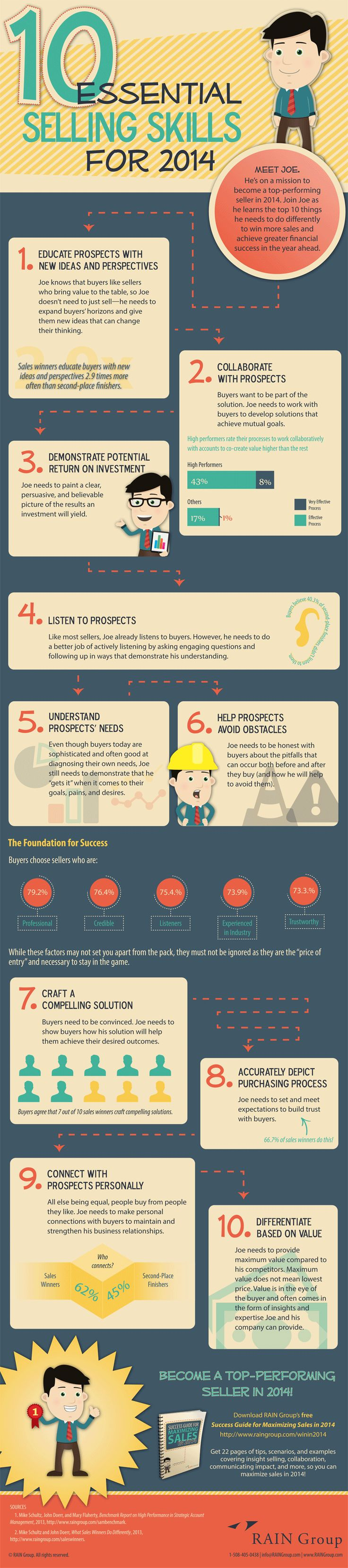 10 Effective Selling Skills to Increase Your Closing Rate #Infographic