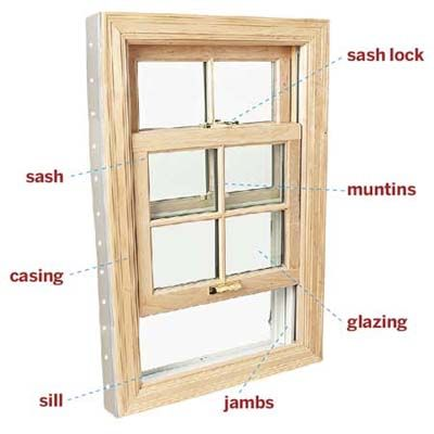 Save this diagram to identify common wood window parts