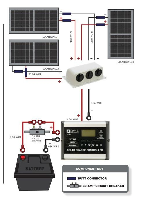 deluxe hardwired rv solar kit wiring