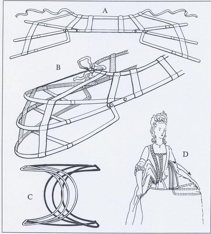 paniers à charnières (pouvant plier la robe)