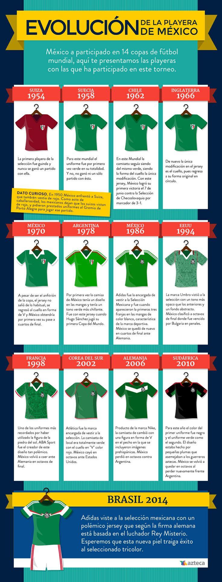#Infografia #Brasil2014 La evolucion de la playera de la selección mexicana- #TAVnews