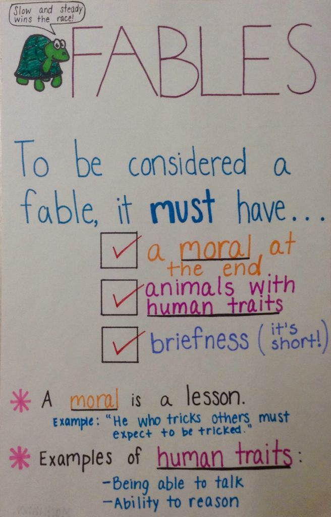Fables anchor chart for 4th grade