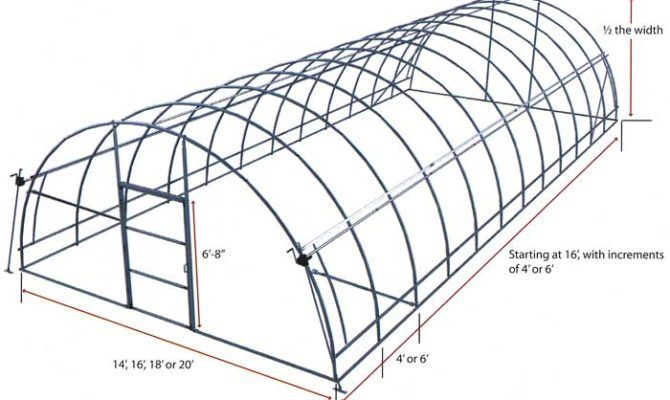 Start Growing Multi Line Greenhouse Great First Step