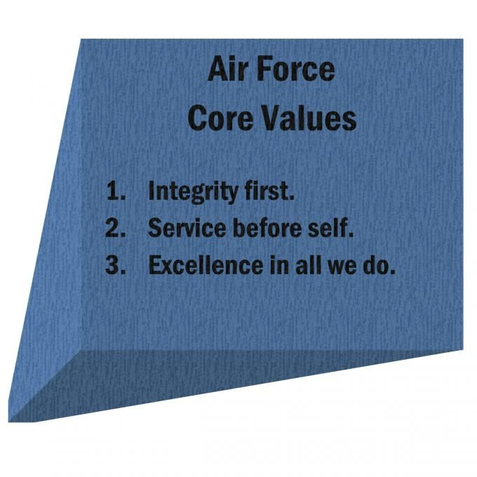"""air force core values The core values identify the attributes all airmen should live all air force personnel must possess integrity first at the same time, a person's """"self"""" must take."""