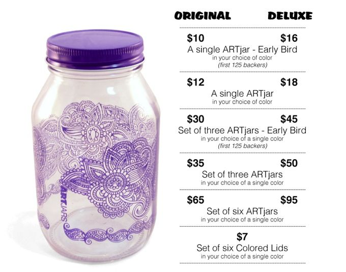 ARTjars! Gorgeous and durable artisan mason jars. by Becky Augustine — Kickstarter