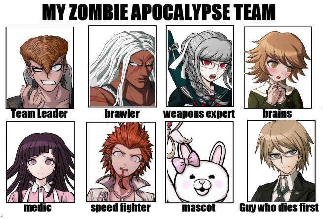 10 most disturbing danganronpa deaths. Danganronpa Memes In 2021 Danganronpa Funny Danganronpa Anime