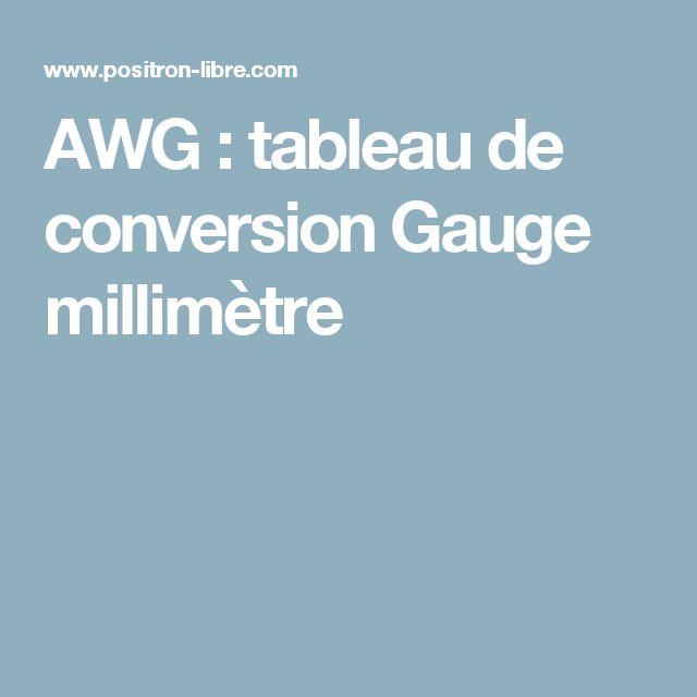 AWG : tableau de conversion Gauge millimètre
