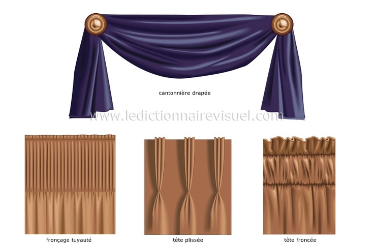 cantonni re drap e bande de tissu plac e devant le rideau pour masquer la tringle dispos e de. Black Bedroom Furniture Sets. Home Design Ideas