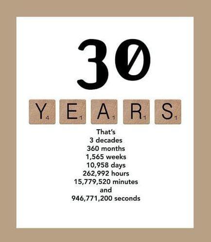 30th Birthday Jokes On Images