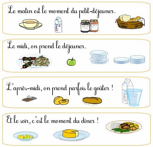 Les moments de la journée:            Qu'est-ce que tu prends pour ton petit déjeuner ?                           EL CONDE FR   LE FRANÇAIS...