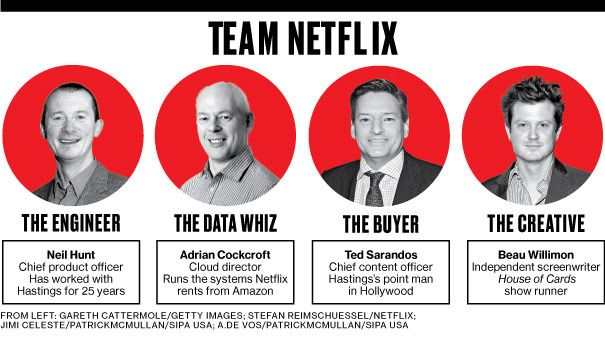 Netflix, Reed Hastings Survive Missteps to Join Silicon Valley's Elite - Businessweek
