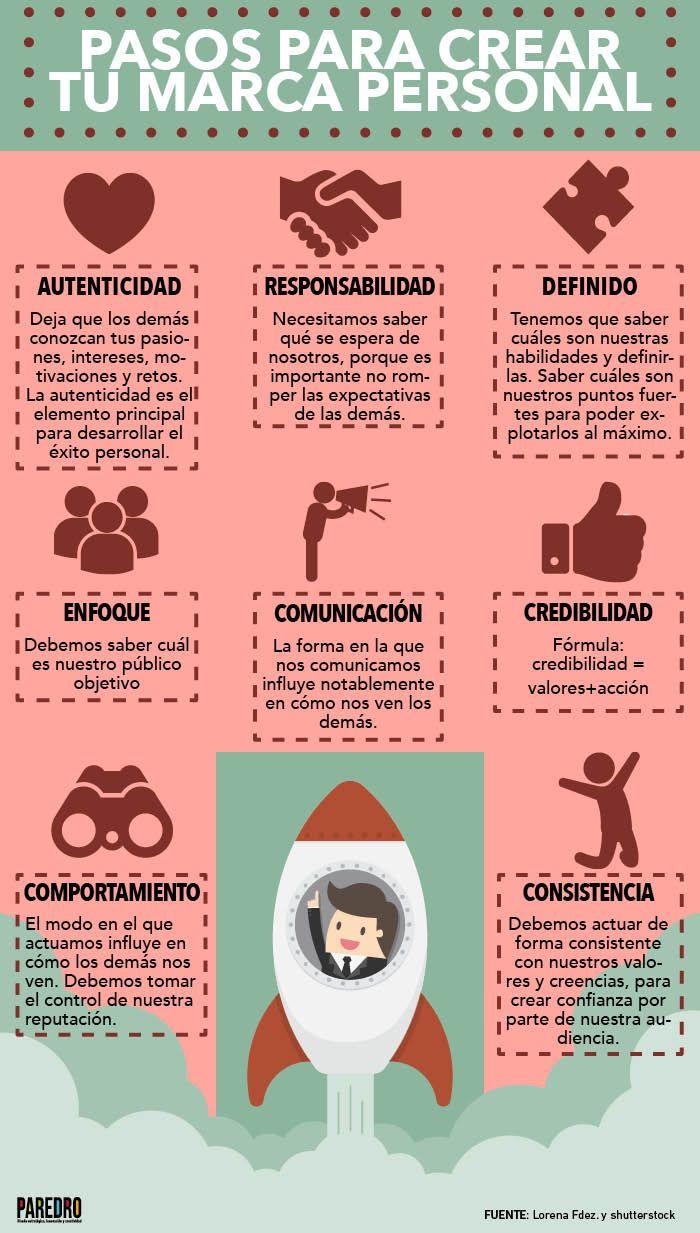 Pasos para crear tu Marca Personal #infografia #infographic #marketing | TICs y Formación