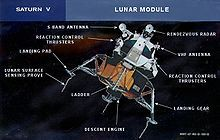 Apollo Lunar Module - Wikipedia