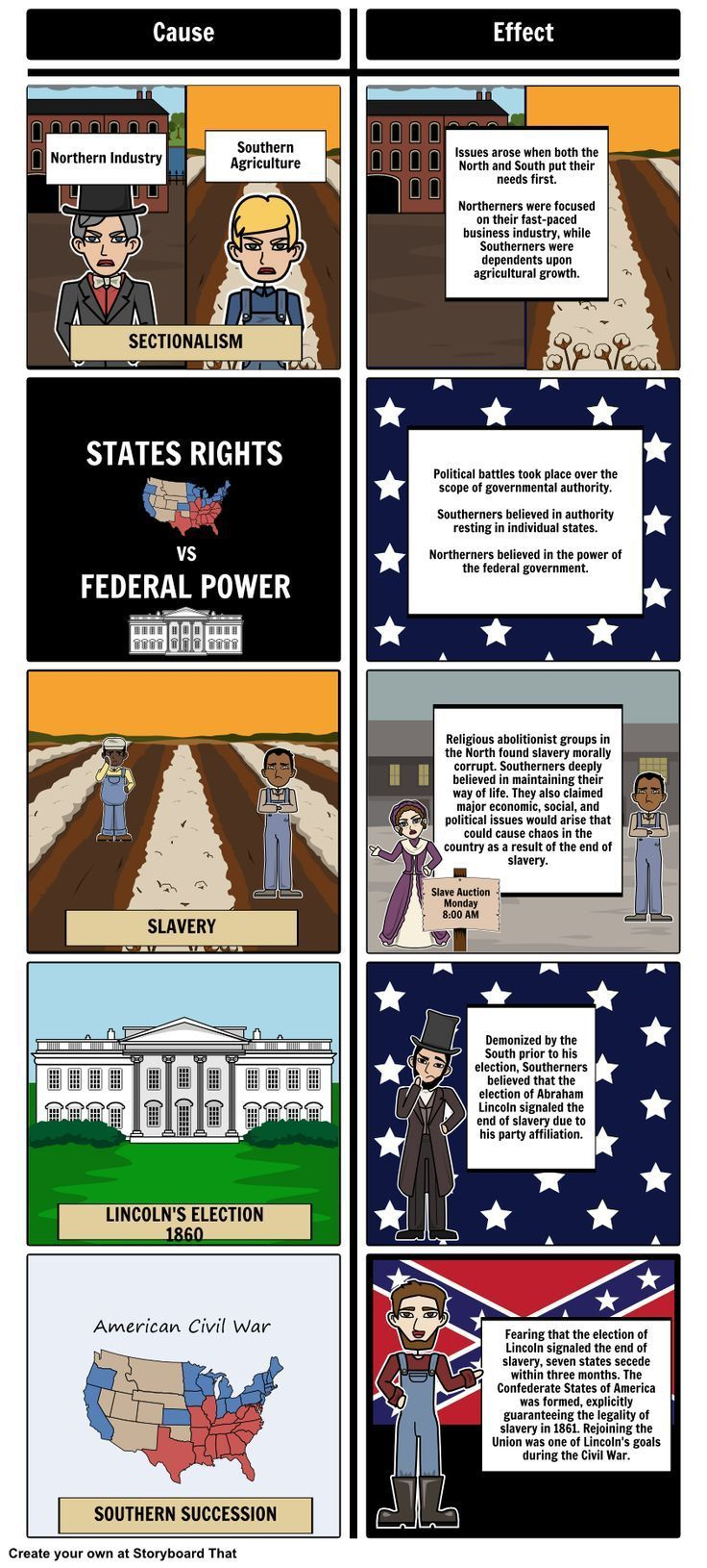 worksheet America Story Of Us Civil War Worksheet 16 best 13 the american civil war 1861 1865 images on pinterest us causes of students can create and show a