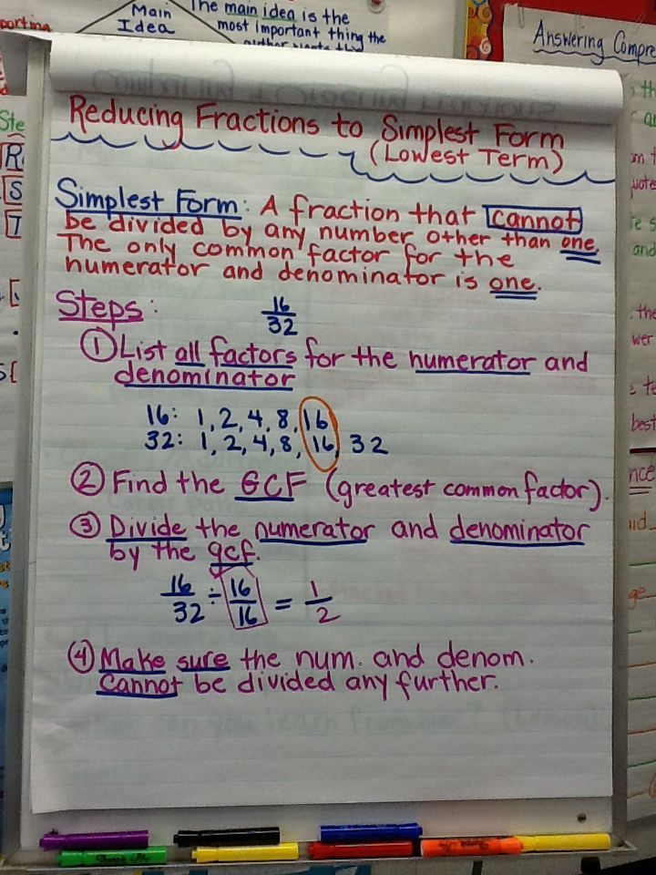 Simplest form anchor chart