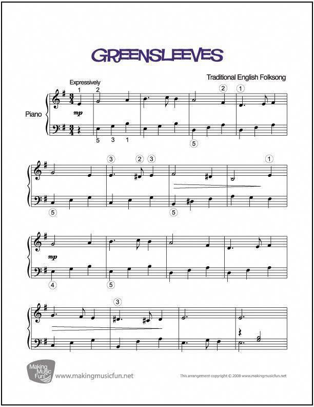 The Ultimate Guide To Piano Sheet Music For Beginners