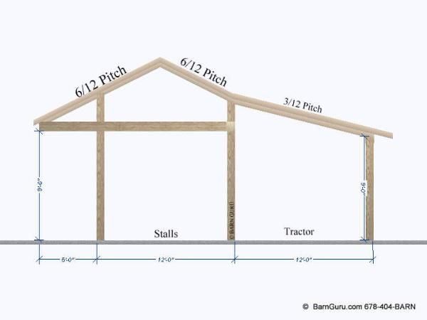 104 best horse lean to images on pinterest horse stables for Lean to shelter plans