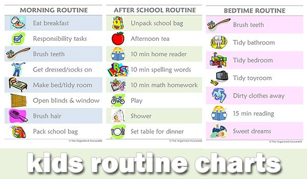 {BACK TO SCHOOL} My biggest sanity saver is our morning, afternoon and evening routine charts