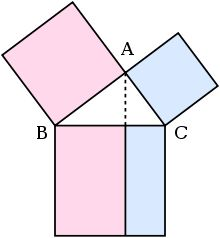 Famous Theorems of Mathematics/Pythagoras theorem - Wikibooks, open books for an open world