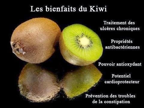 Nirvana-Santé: Le KIWI, le fruit le plus riche en vitamine C