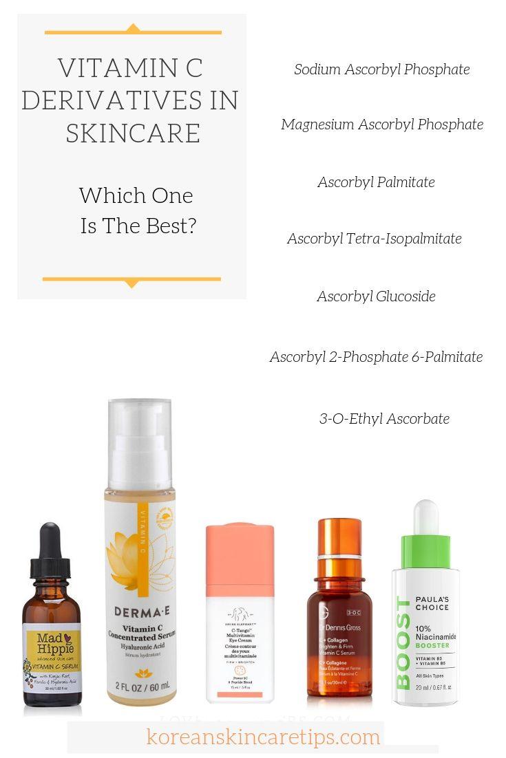 Pin On Skincare Ingredients