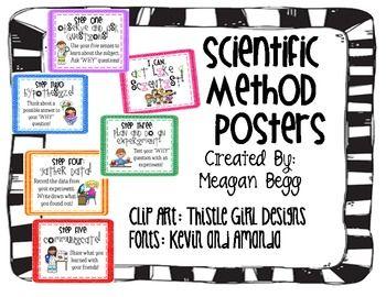Primary Scientific Method Posters