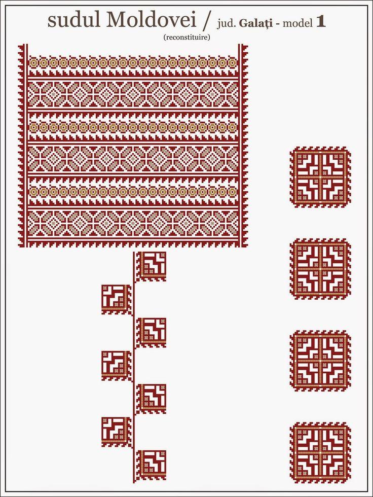 http://semne-cusute.blogspot.ro/2014/07/model-de-ie-din-galati-moldova.html