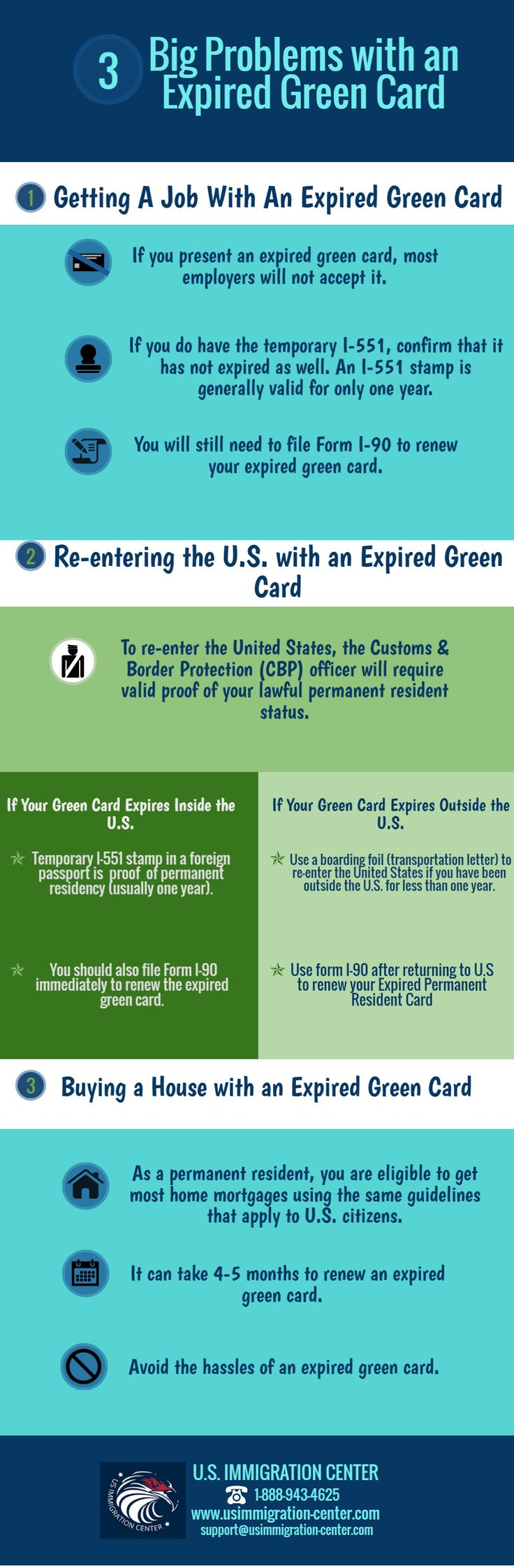 3 Most Common Big Problems with an Expired Green Card.  Learn how to renewal your expired Green card.