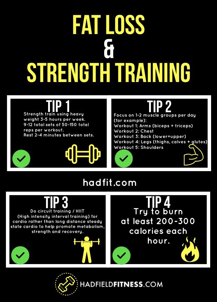 Tip 1: Strength Train Using Heavy Weight 3-5 Hours Per