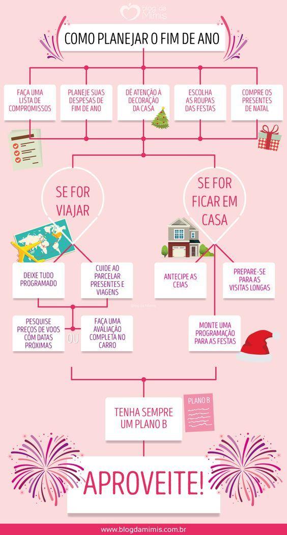 planejar-fim-de-ano-blog-da-mimis-michelle-franzoni-post