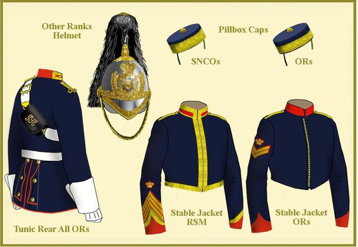 British; Queen's Own Royal Glasgow Yeomanry,uniform details including stable jackets & pillbox caps, 1897