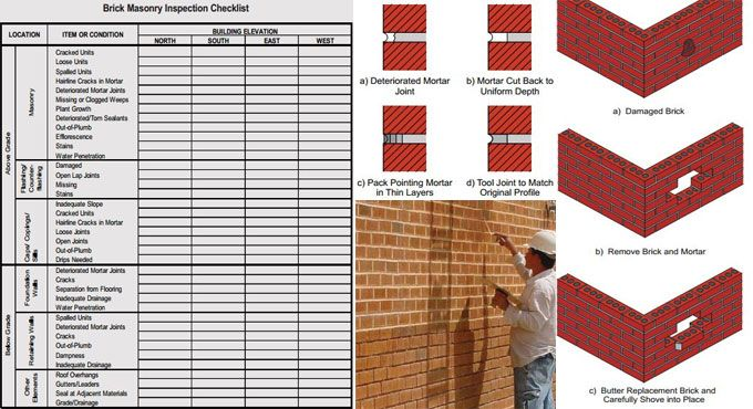 How various maintenance & repairing works are undertaken for Brick Masonry