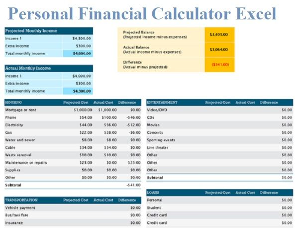Personal Financial Calculator Excel Download Spreadsheettemple Financial Calculators Financial Smart Budgeting