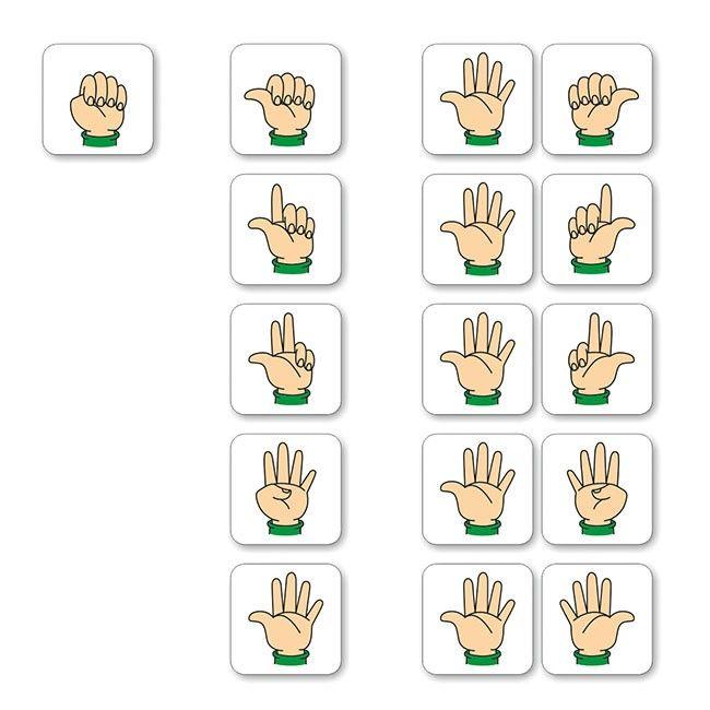 Prsty 0-10 - Čísla, jednoduché počítanie - Matematické predstavy - Predškolská výchova