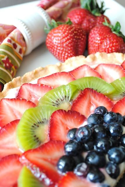 ... Fruit Tarts on Pinterest | Fruit tarts, Fresh fruit tart and Tarts