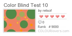 Color Blind Test (older reference); In the U.S. 7% of the male population – or about 10.5 million men – and 0.4% of the female population either cannot distinguish red from green, or see red and green differently. Color blindness affects a significant amount of the population, and it is even more prevalent in more isolated populations with a smaller gene pools. It is mostly a genetic condition, though it can be caused by eye, nerve, or brain damage, or due to exposure to certain chemicals.