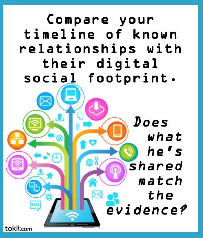 Does what he's shared match the evidence?  Do the purported lengths and levels of the relationships match up?