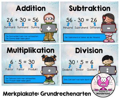 Mathe: Merkplakate zu den Grundrechenarten – Mathematik