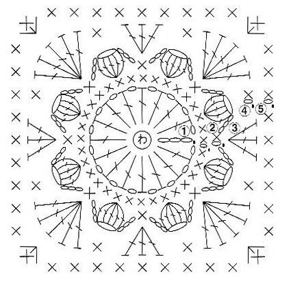 Knit Pro Knitting Needles together with Pentacles together with Tree Tattoos moreover Crochet Blocks Squares furthermore Fighting Cartoon. on circle of love afghan