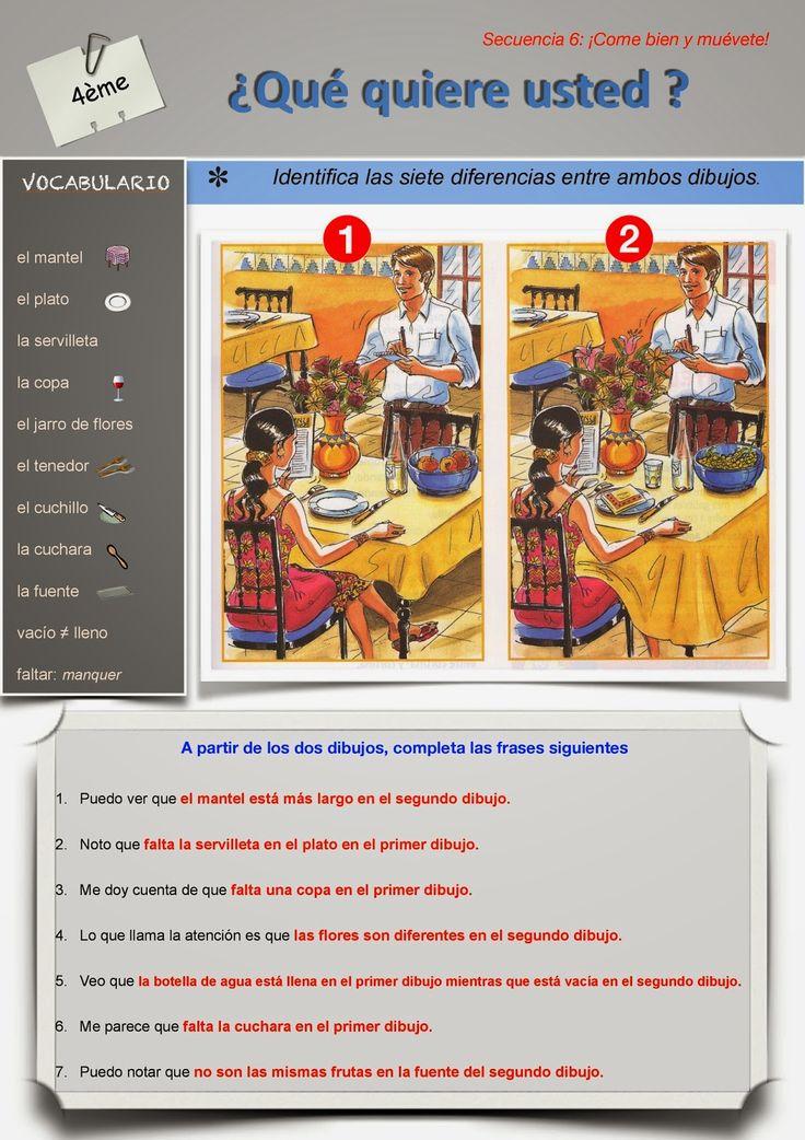 56 best en el restaurante images on pinterest spanish classroom gracias a httpprofehazouard fandeluxe Images