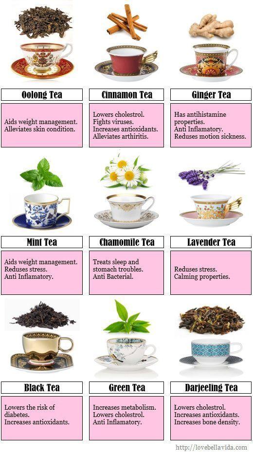 Benefits of Tea - Oolong Tea, Cinnamon Tea, Ginger Tea, Mint Tea, Chamomile Tea, Lavender Tea, Black Tea, Green Tea and Darjeeling Tea #oolongtea