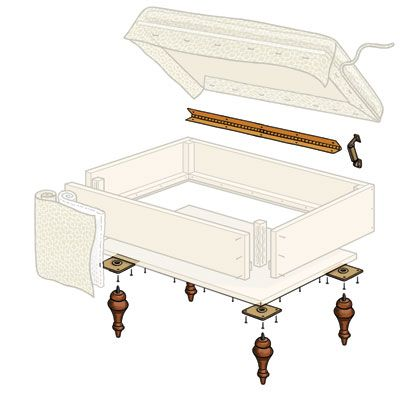 How to Build a Storage Ottoman - 122 Best Images About FURNITURE OTTOMAN On Pinterest Floor
